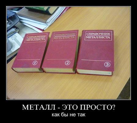 sloznost_metallisma